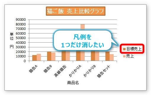 エクセル グラフ 系列 名
