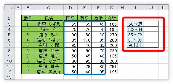 Excel(エクセル)で複数の条件に合ったデータを数える|COUNTIFS ...