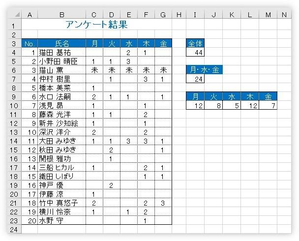 カウント エクセル データ 数