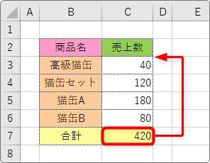 円グラフ 順番 入れ替え